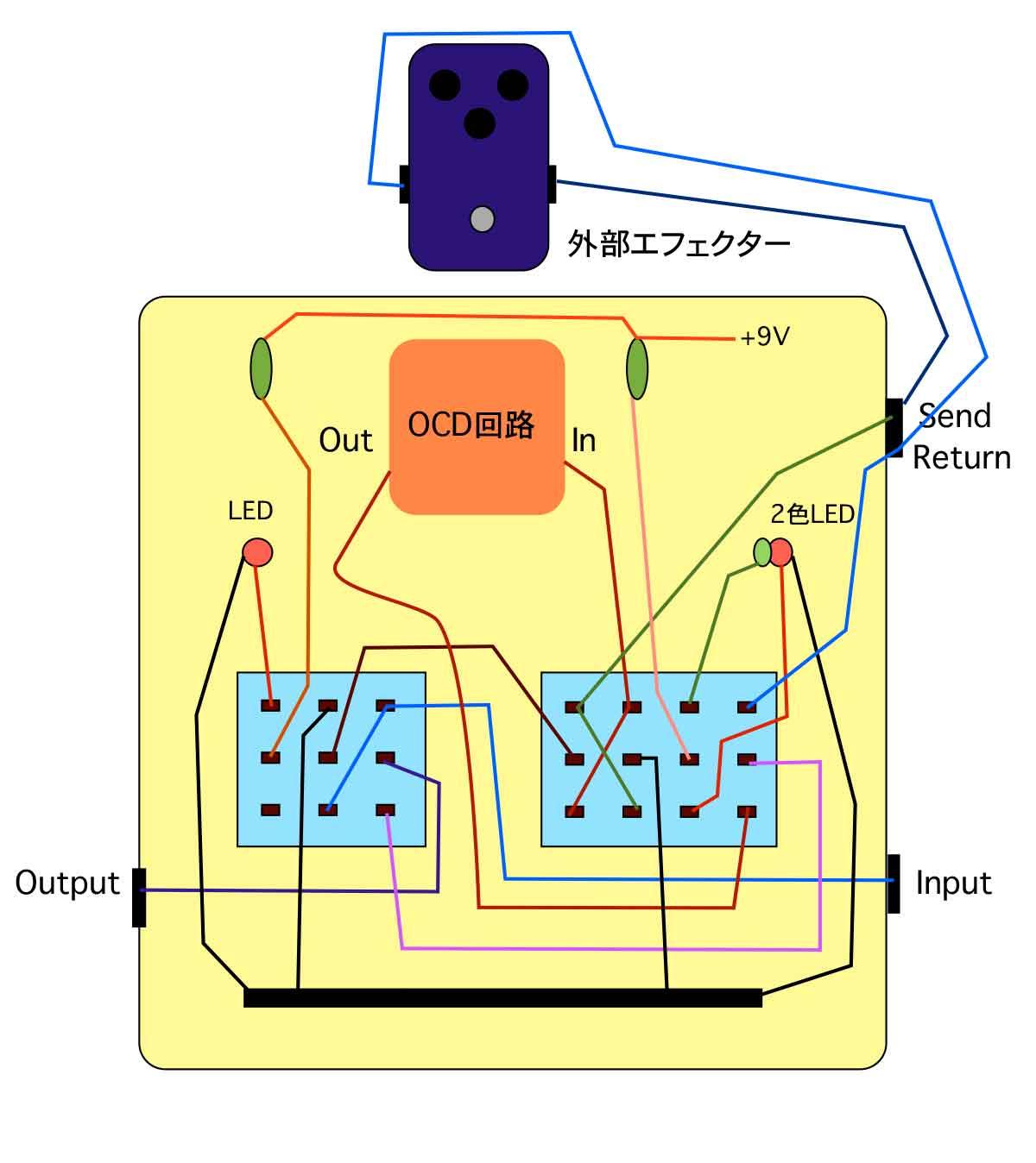 OdSystem-03