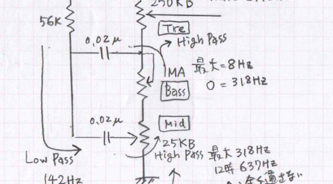 Tone Stack研究02